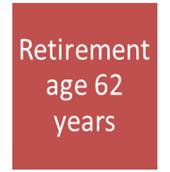 62 YEARS