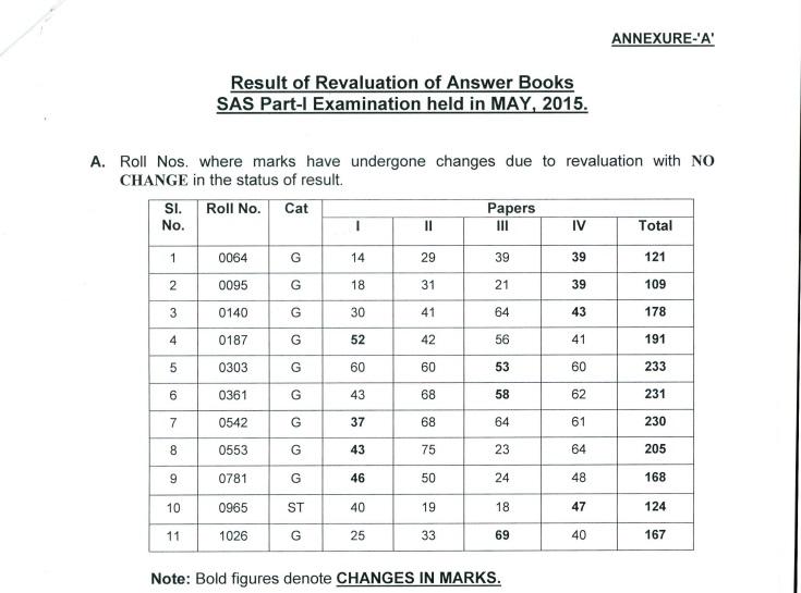 sas result
