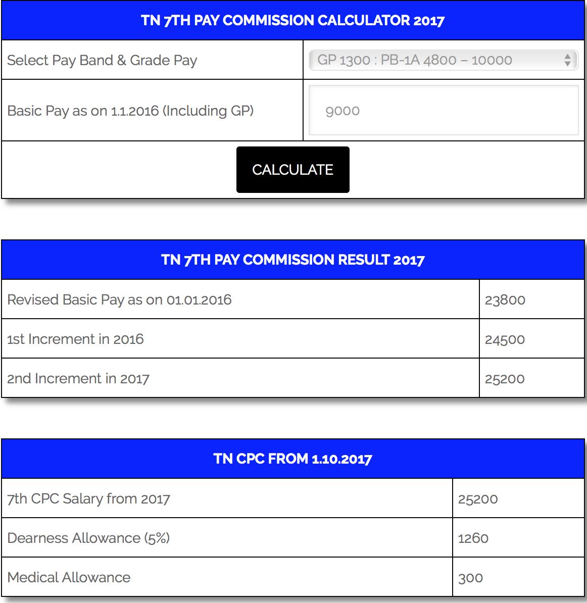 Latest Tamilnadu 7th Pay Commission Salary Calculator | 7th