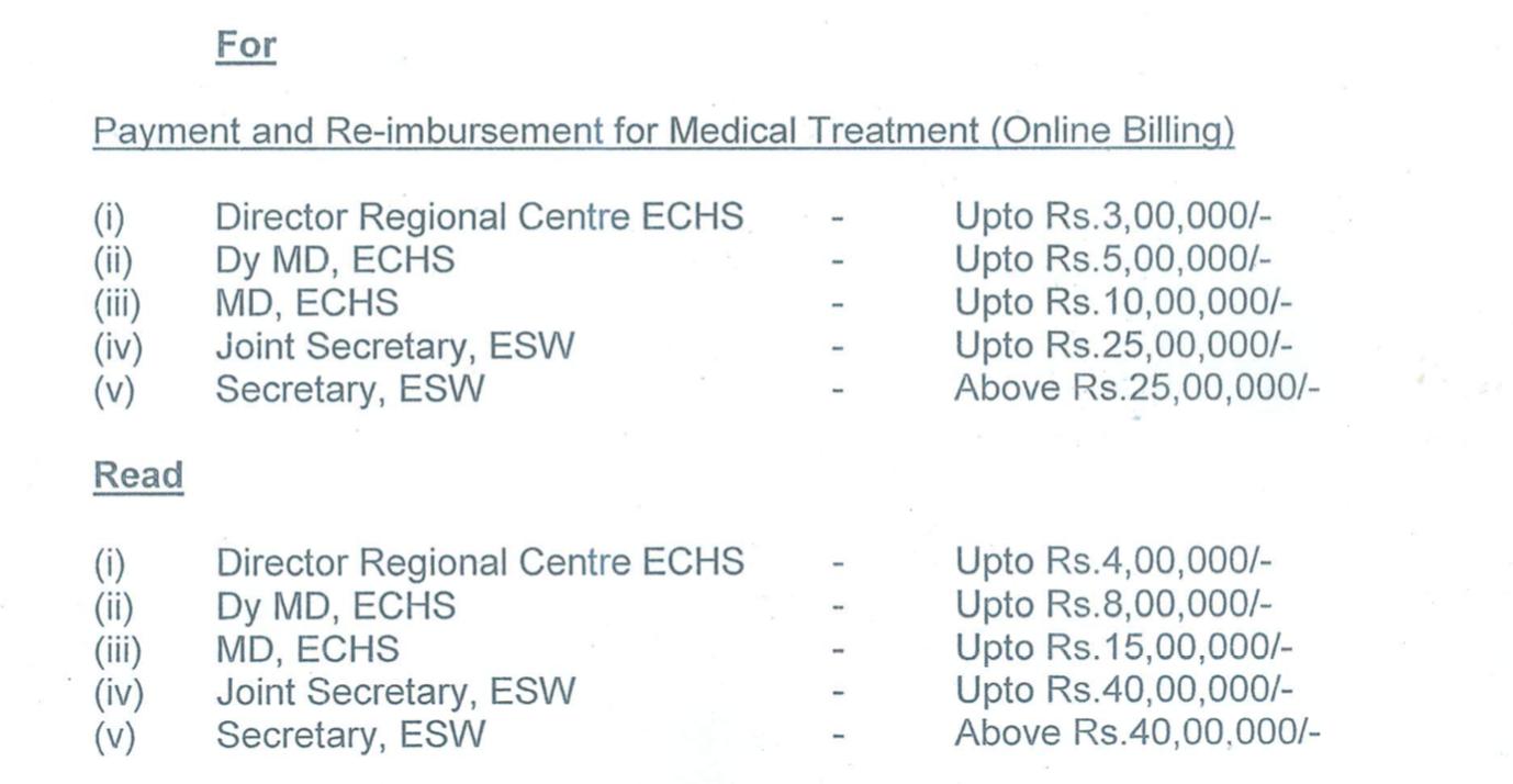 ECHS - Enhanced limit of sanction for medical treatment of Ex-Servicemen