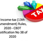 Income-tax (13th Amendment) Rules, 2020 CBDT Notification No 38 of 2020
