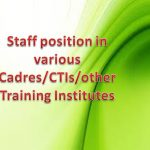 Staff position in various Cadres CTIs other Training Institutes