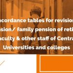Concordance tables for revision of pension_ family pension of retired faculty & other staff of Central Universities and colleges
