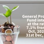 GPF rate of interest